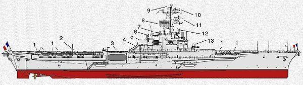 radar bateau