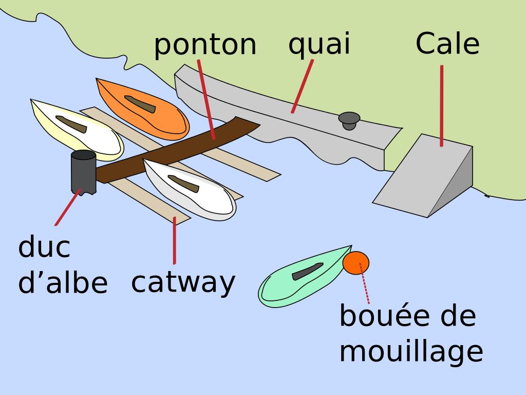 bouée amarrage bateau