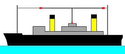 bateau tesla
