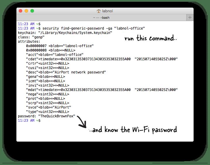 comment trouver le code source