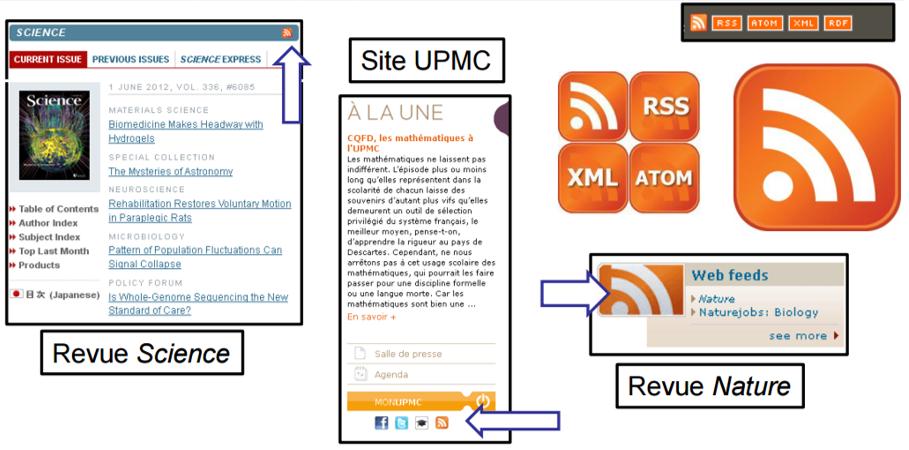 exemples de sites internet