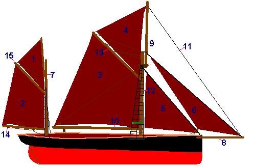 bateau description